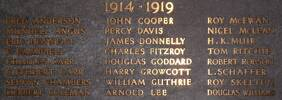 Saint Luke's Church War Memorial, Havelock North