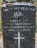 NZEF, Great War Veteran 50644 Tpr G V ANDERSON, Wellington Mtd Rifles, died 31 August 1950 aged 52.