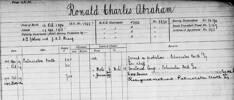 BNZ Palmerston North record of Ronald C abraham