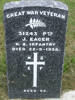 Image of gravestone at Karori Cemetery provided by Paul Baker December 2012 - No known copyright restrictions