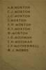 Auckland War Memorial Museum, World War 1 Hall of Memories Panel Morton, A.B. - Moros, W.J. (CC BY John Halpin 2010)