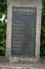 Glenfield War Memorial, 1939-1945, Hall Rd, Glenfield, Auckland 0629. Image provided by John Halpin 2014, CC BY John Halpin 2014