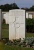 Headstone of Rifleman John McKinnon (25/1788). Bulls Road Cemetery, France. New Zealand War Graves Trust (FRDC6784). CC BY-NC-ND 4.0.